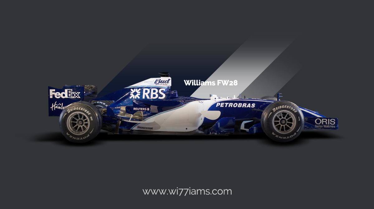 https://www.wi77iams.com/wp-content/uploads/2018/06/williams-fw28-1.jpg