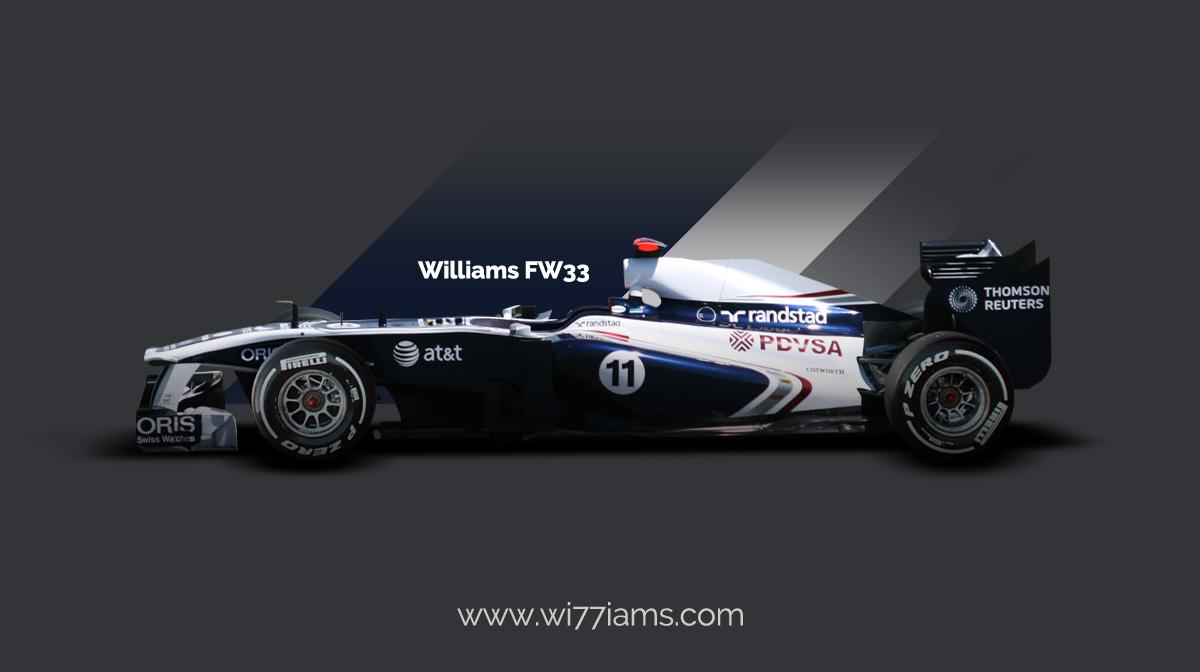 https://www.wi77iams.com/wp-content/uploads/2018/06/williams-fw33-1.jpg