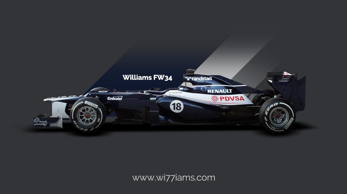 https://www.wi77iams.com/wp-content/uploads/2018/06/williams-fw34-1.jpg